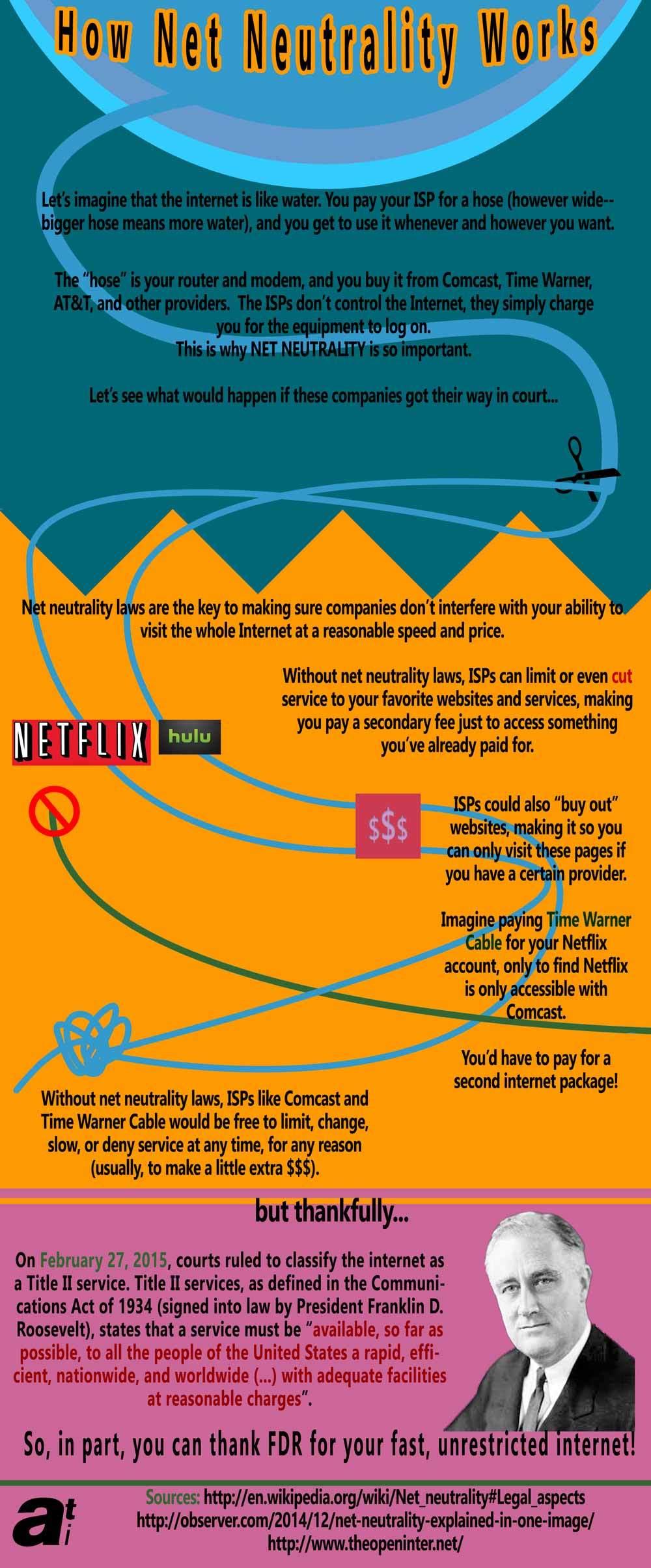 net-neutrality-infographic