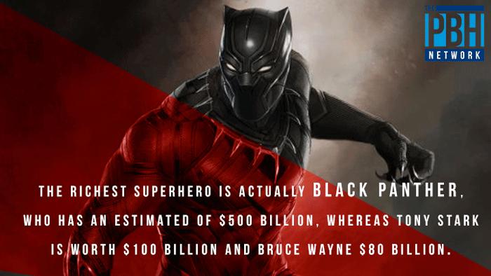 Richest Superhero