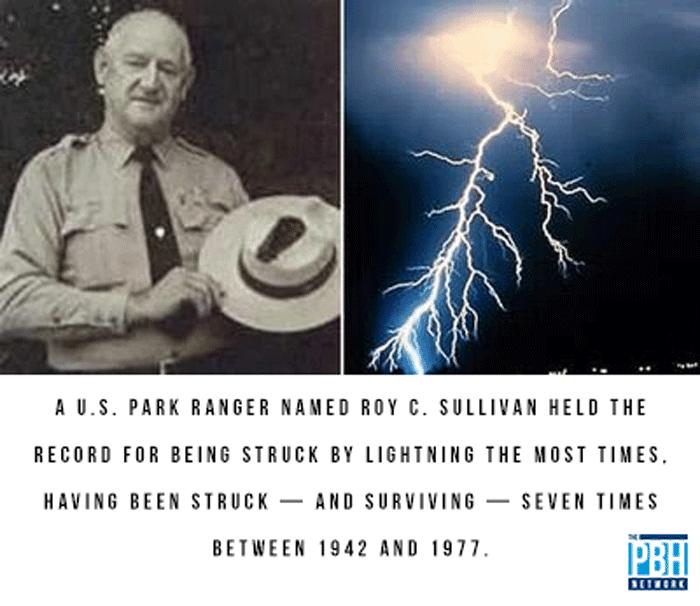 Roy C. Sullivan Strike By Lightning
