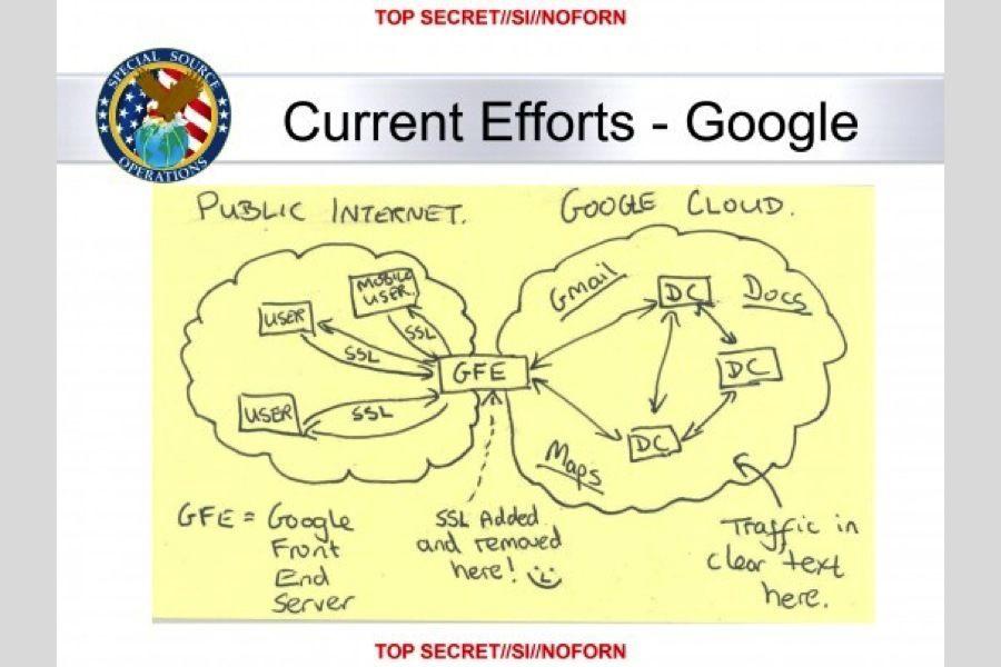 Snowden Revelations Muscular Post It