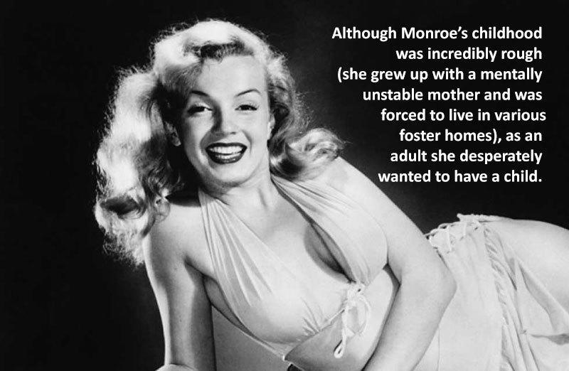 Marilyn Monroe Facts Childhood