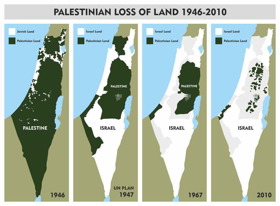 Israel Palestine Land Map