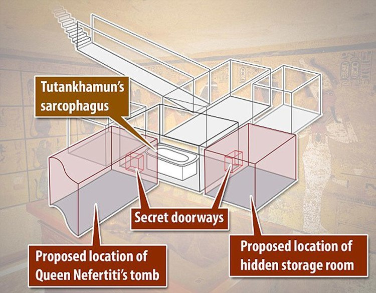 Tut Hidden Chamber Map