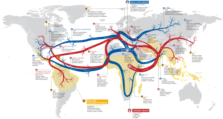Corrupted Blood Epidemics Origins