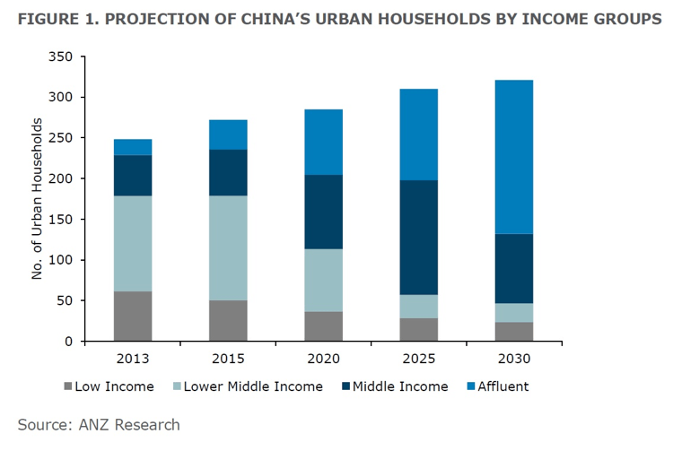 Littering In China Income
