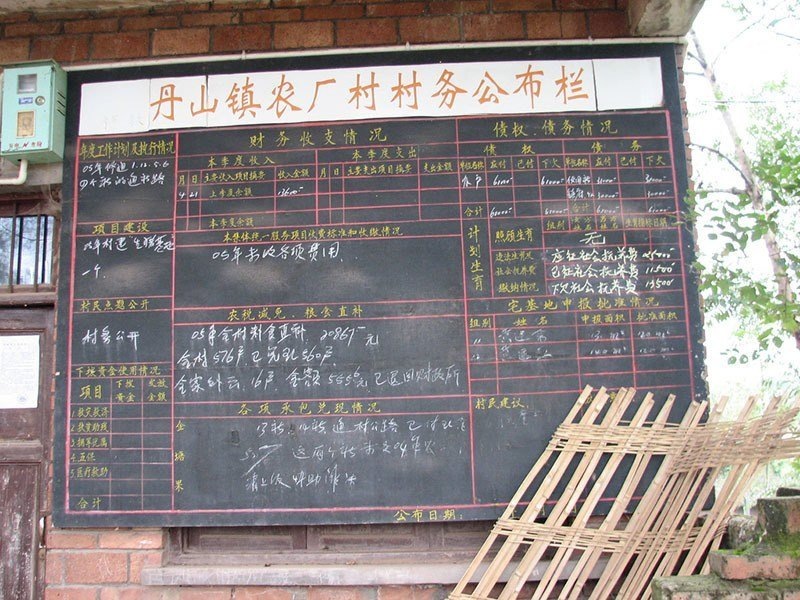 Nongchang Village Public Affairs Bulletin Board
