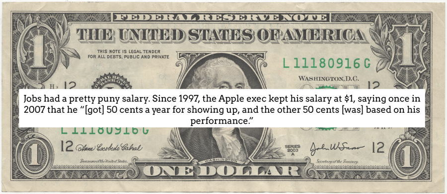 Steve Jobs Facts Dollar