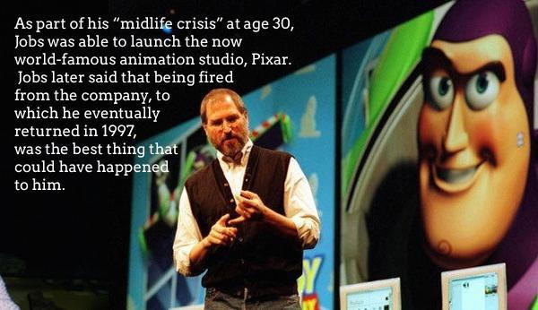 Steve Jobs Facts Pixar