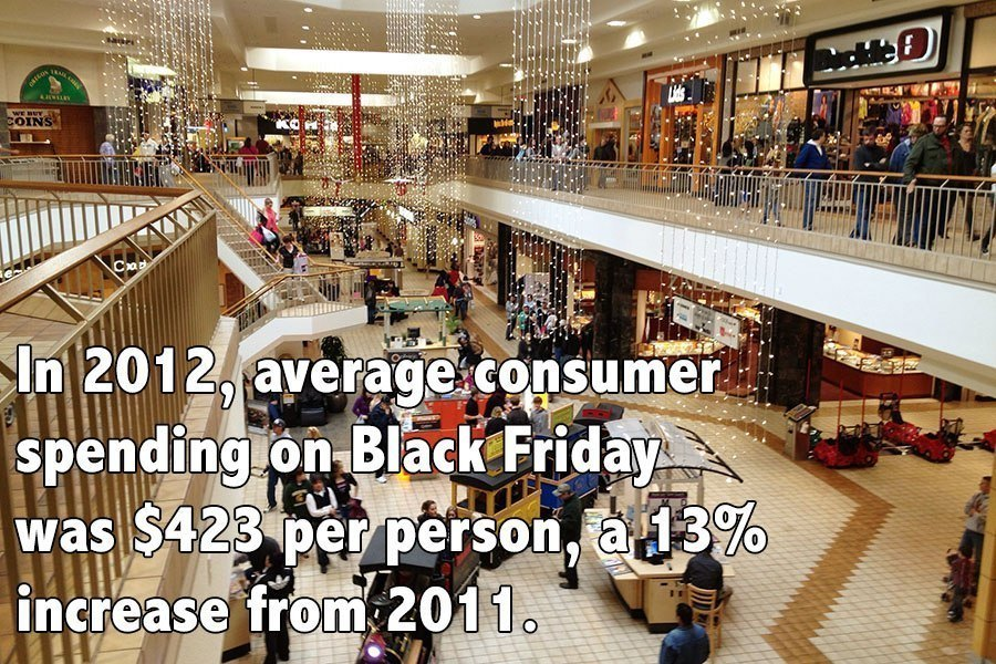 Black Friday Facts Average Spending Copy