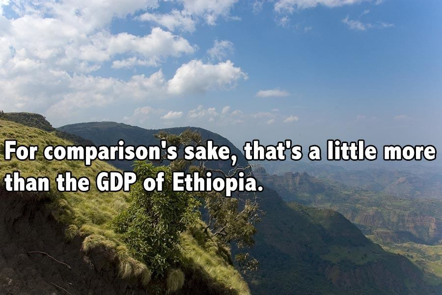 Black Friday Facts Ethiopia