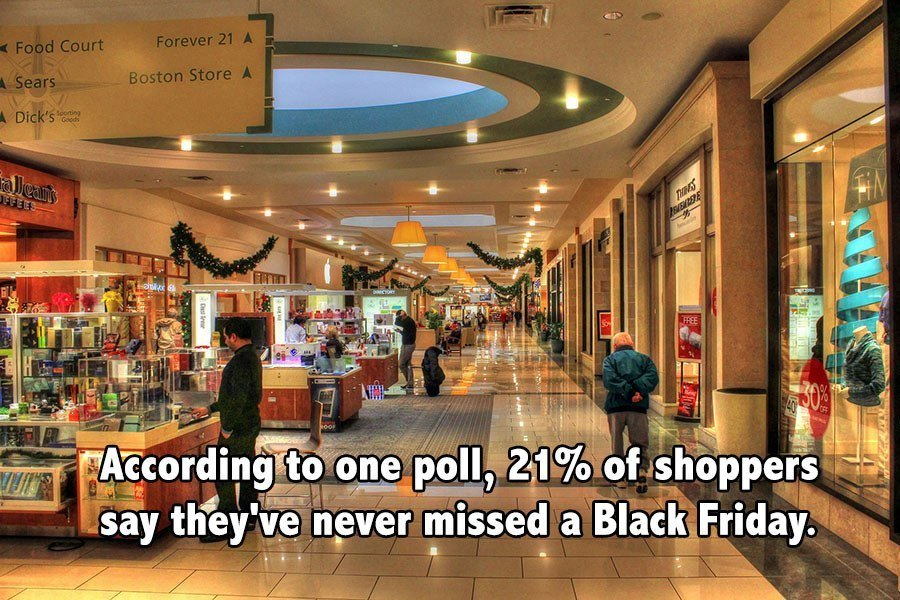 Black Friday Facts Never Missed