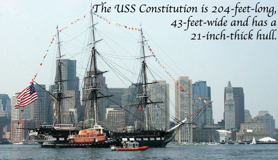 Constitution Boston Size