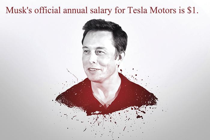 Elon Musk Telsa Salary