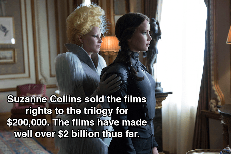 Hunger Games Film Rights