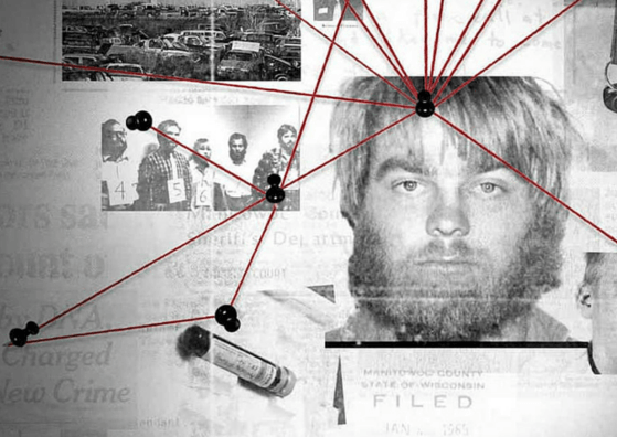 Making A Murderer Theories