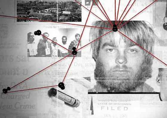 Making A Murderer Theories