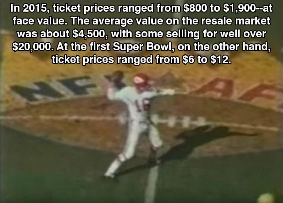 Ticket Prices Comparison