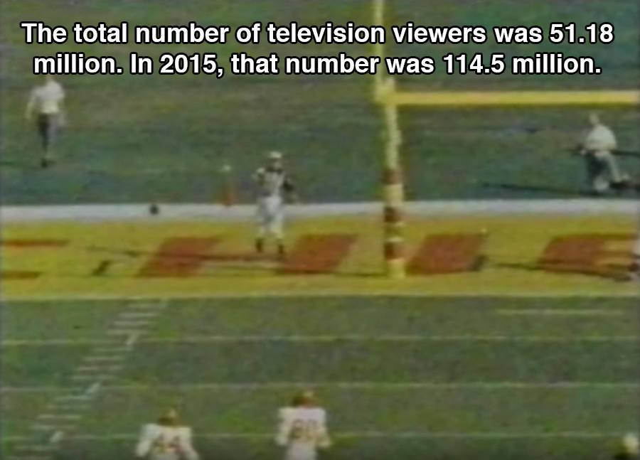 Total Television Viewers