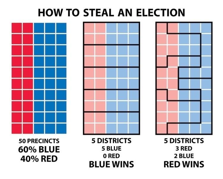 U.s. Election Laws Gerrymandering