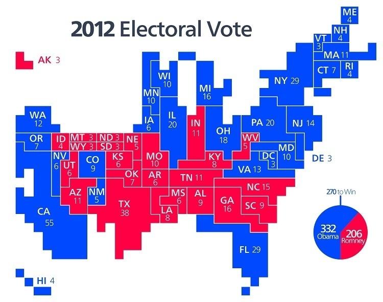 Us Electoral System Electoral College