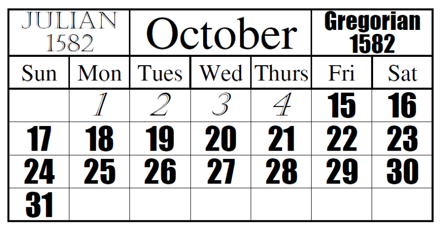 Julian Gregorian Calendar Transition