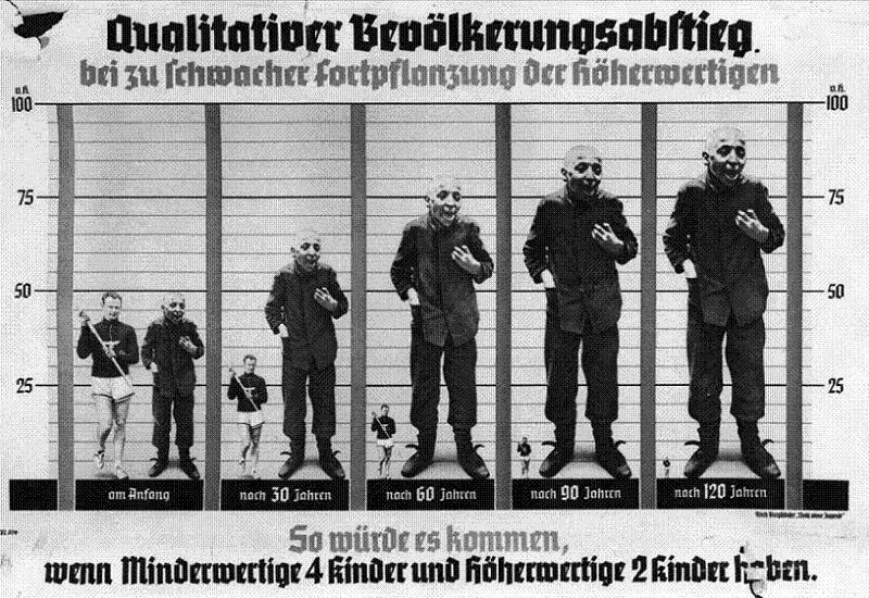 Nazi Medicine Eugenics Propaganda
