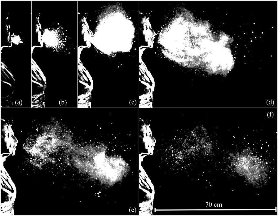 Sneeze High Speed Camera