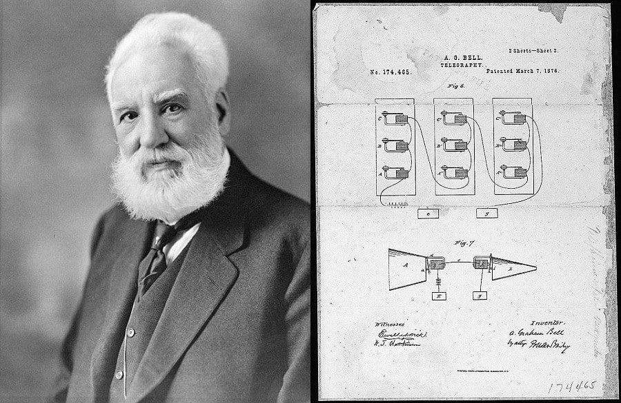 Famous Inventors Alexander Graham Bell