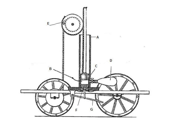 Rivaz Engine