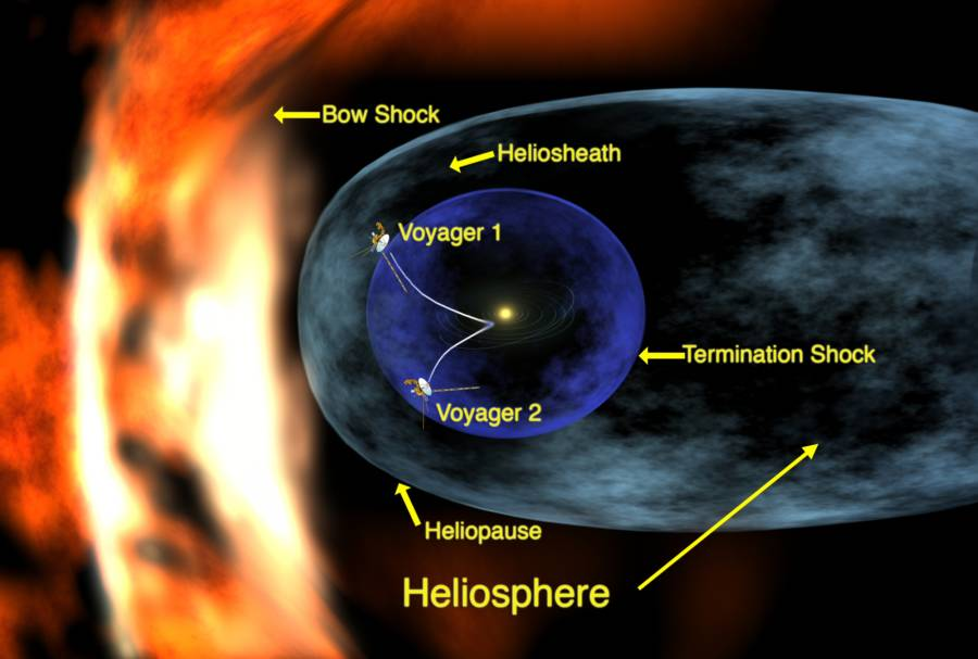 Heliosphere