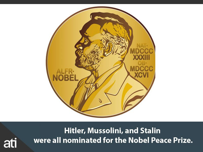 Dictators Nominated For The Nobel Peace Prize