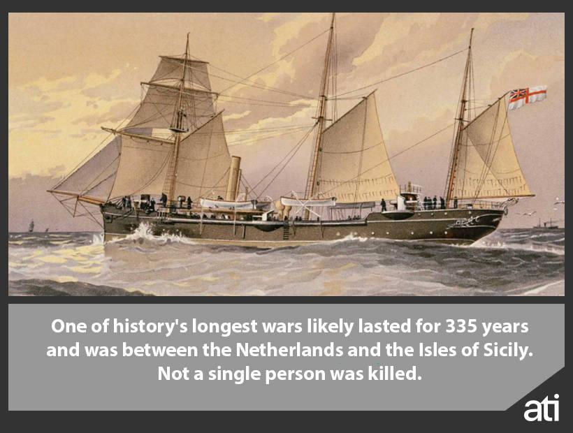 Historys Longest War