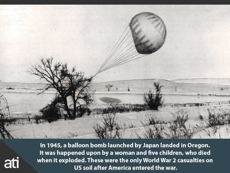 Interesting History Facts Balloon Bombs