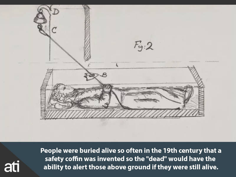 Morbid Historical Facts