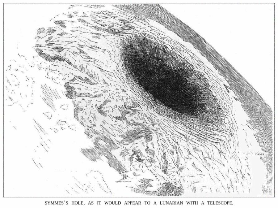 Ilustração das teorias de Symmes