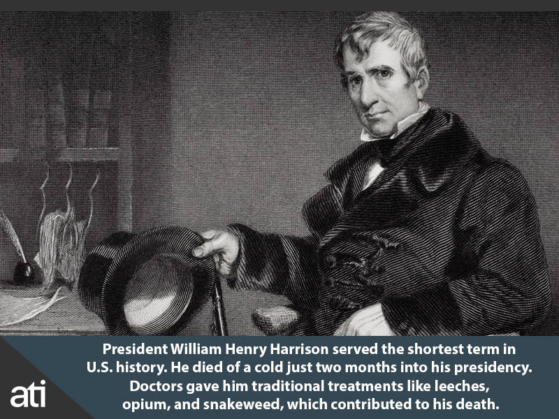 William Henry Harrison Term In Office