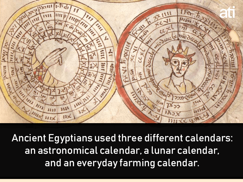 Calendars In Egyptian Civilization