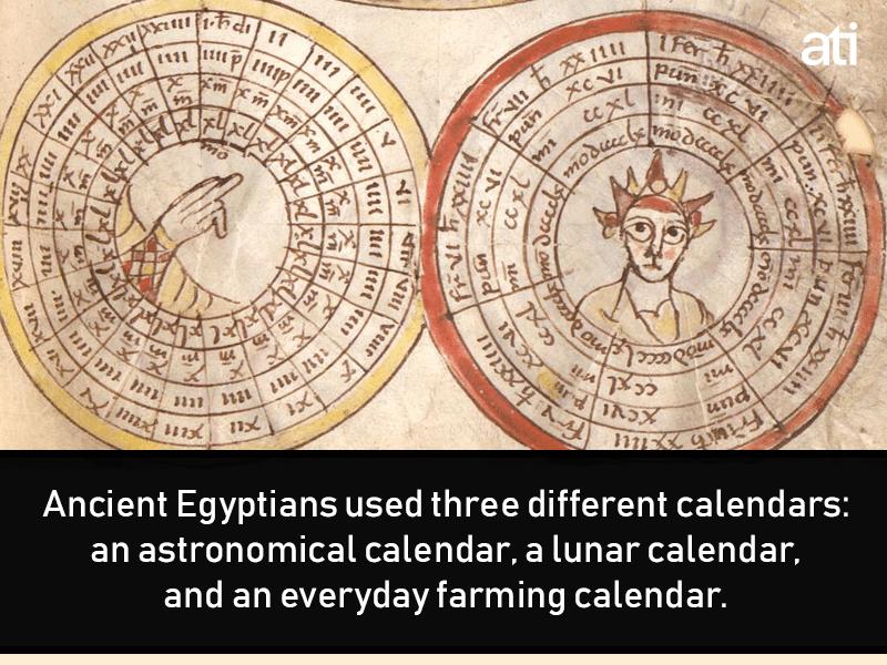 Calendars In Egyptian Civilization