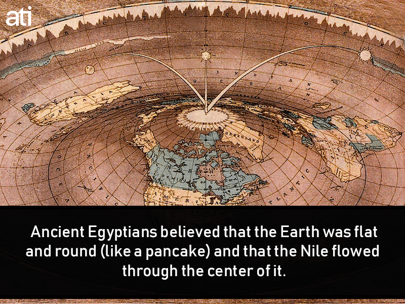 Conception Of Earth