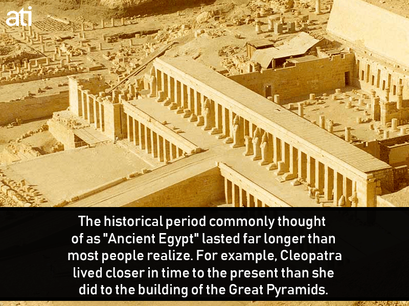 Interesting Ancient Egypt Facts