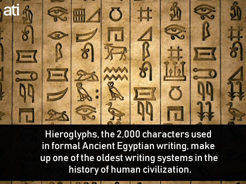 Interesting Facts About Ancient Egypt Hieroglyphs