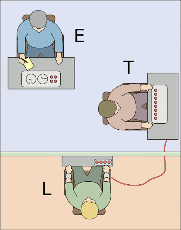 Milgram Experiment Setup Illustration
