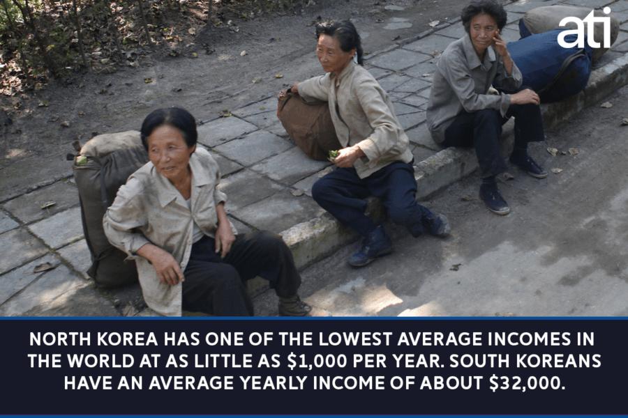 Average Income In North Korea