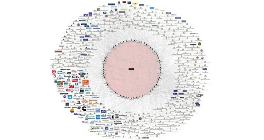 Secret Societies Bilderberg Web