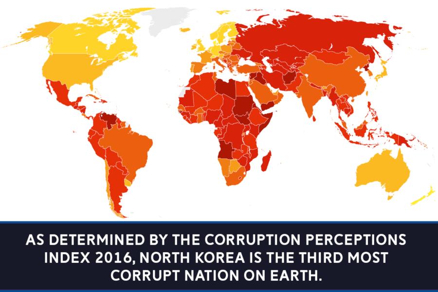Corruption In North Korea Facts