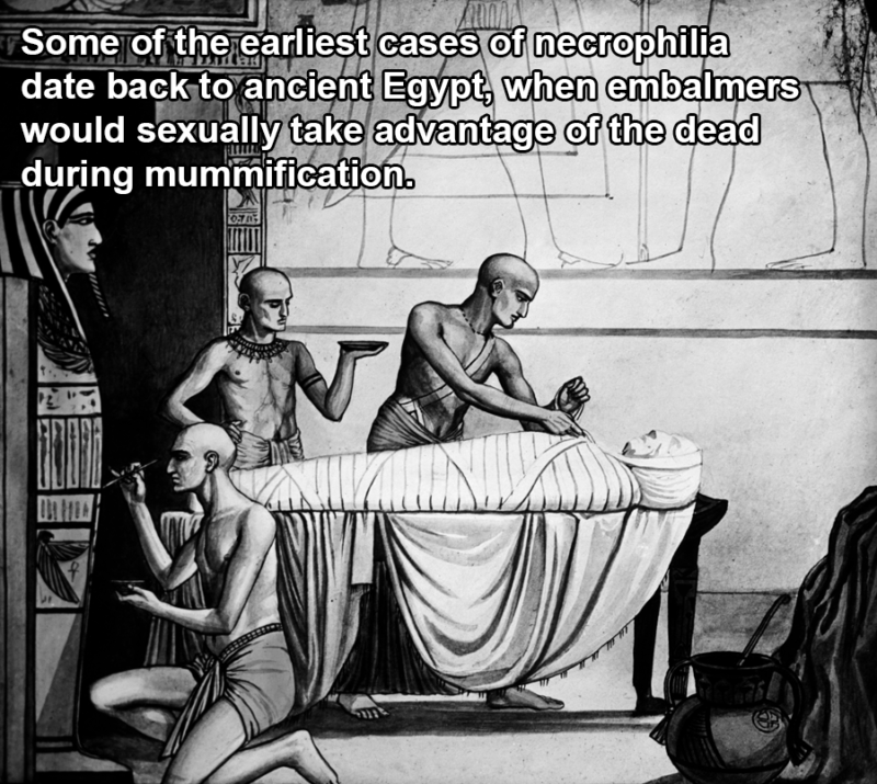 History Of Necrophilia