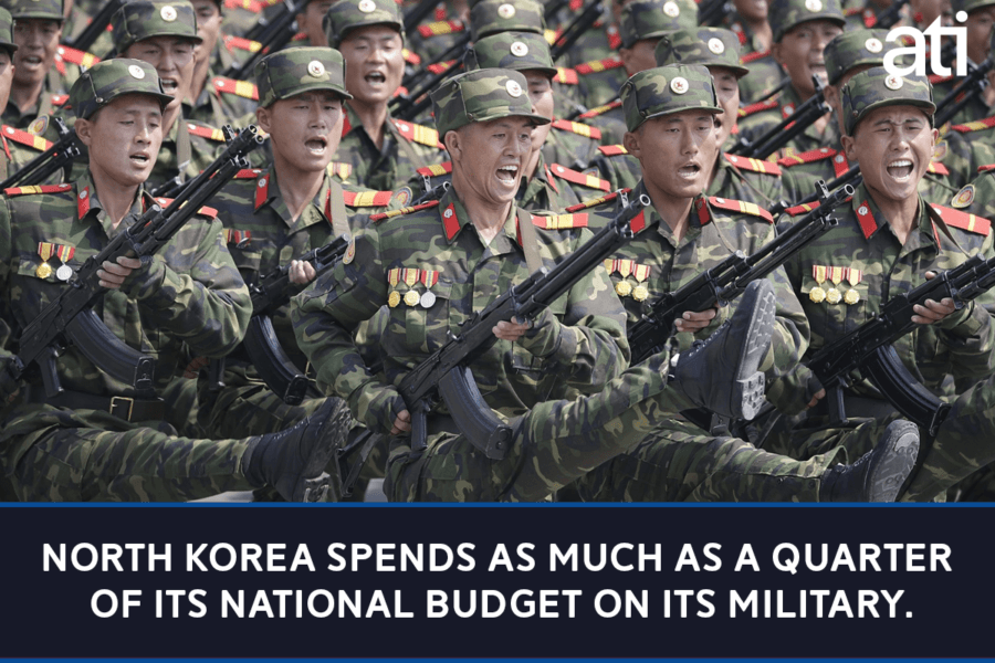 North Korean Expenditure On Military