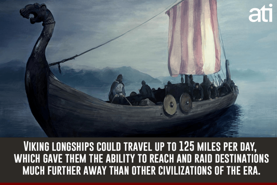 Travel Distance Of Viking Longships