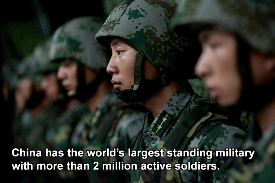 Size Of The Chinese Military