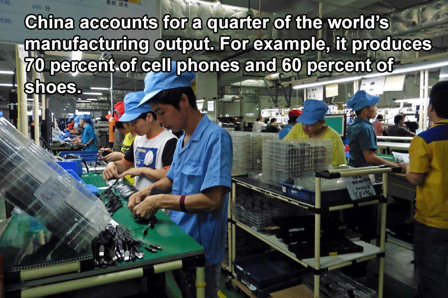 China Manufacturing Output